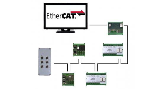 Sběrnice EtherCAT